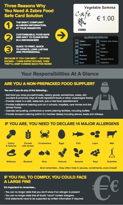 Food-Safe Card Infographic