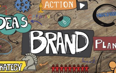 Brand Personality; What Is It And Why  Does It Matter?